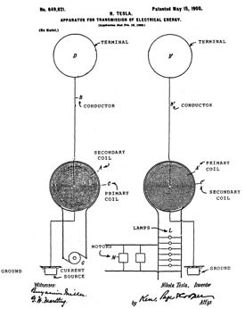 Marconi's early Radio Patents submitted in 1897