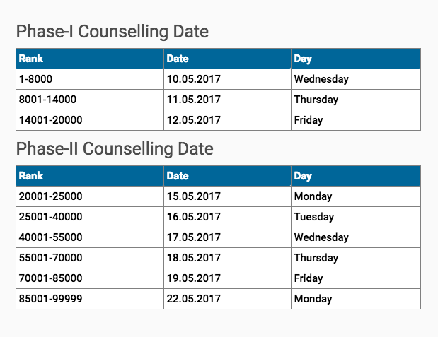 VITEEE Counselling Schedule