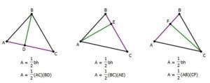 geometry formulas