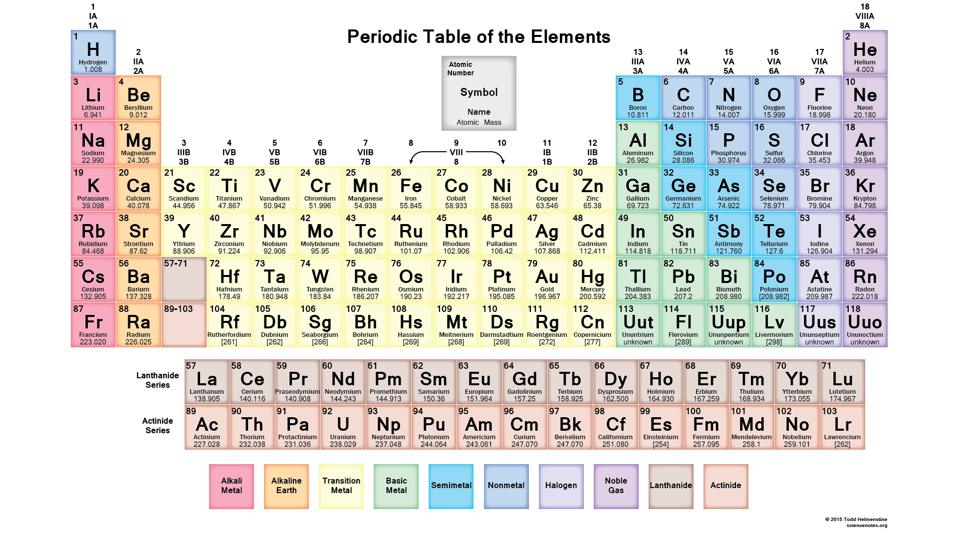 periodic table metals and non metals - Periodic Table Metals