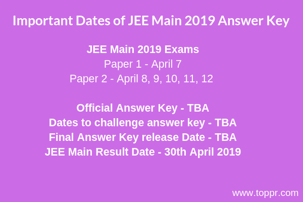 JEE Main Answer Key Important Dates